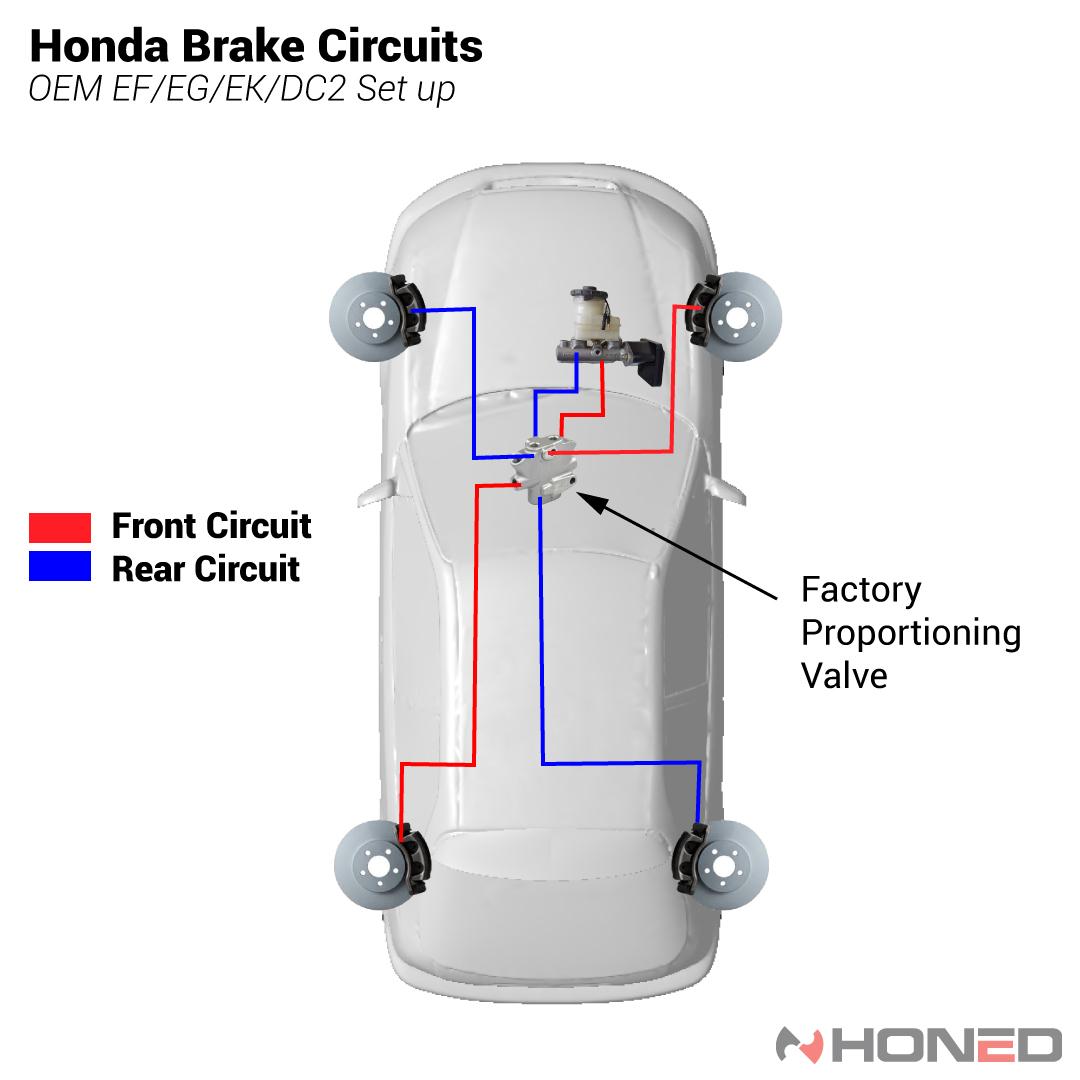 Honda Brake Line Routing - Honed DevelopmentsHoned Developments